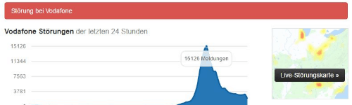 VodafoneStoerung20160309