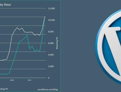 Diebstahl von WordPress-Konfigurationsdaten