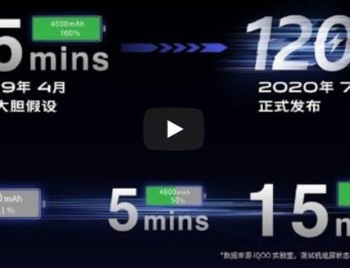 Durchbruch: Vivo lädt 4Ah-Akku in 15 Minuten