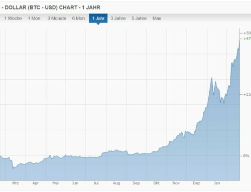 Der Bitcoin steht schon kurz vor 60.000 Dollar
